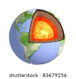 Structure Of The Earth....