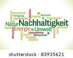 Nachhaltigkeit  Sustainability...