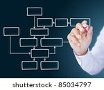 business man hand drawing  diagram - stock photo