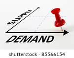 High Demand and Low Supply analysis concept on a graph with a red push pin - stock photo