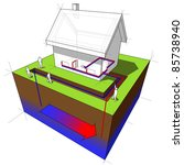 geothermal heat pump diagram | Shutterstock . vector #85738940