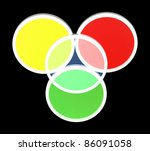 four color filter are... | Shutterstock . vector #86091058