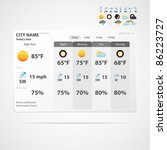 weather forecast interface.... | Shutterstock .eps vector #86223727