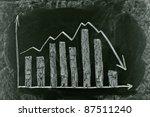 Business Chart On Blackboard...