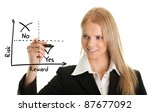 Businesswoman drawing a risk-reward diagram. Isolated on white - stock photo