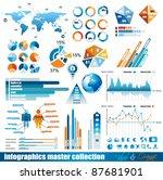 premium infographics master... | Shutterstock .eps vector #87681901