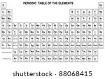 periodic table of the elements... | Shutterstock .eps vector #88068415