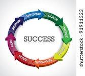 success arrow diagram | Shutterstock .eps vector #91911323
