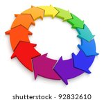 arrows color wheel 3d. see my... | Shutterstock . vector #92832610