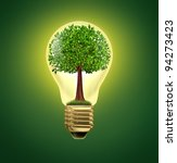 Environmental Ideas And...