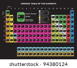 updated periodic table with... | Shutterstock .eps vector #94380124