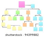 organization chart by note | Shutterstock . vector #94399882