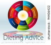 an image of a dieting tips... | Shutterstock .eps vector #94406422