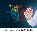 Business hand drawing a market share  chart - stock photo