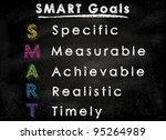 conceptual smart goals acronym... | Shutterstock . vector #95264989