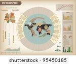 infographic vector illustration ... | Shutterstock .eps vector #95450185