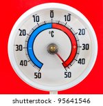 outdoor thermometer. photos on...
