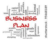 Business Plan Word Cloud...