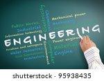 engineering of faculty in... | Shutterstock . vector #95938435
