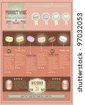 sweet vector macaroon elements | Shutterstock .eps vector #97032053