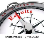 Results Towards South Indicate...