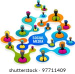 social media and network... | Shutterstock .eps vector #97711409