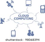 cloud computing concept icons... | Shutterstock .eps vector #98068394