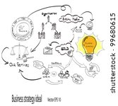 vector  business process...   Shutterstock .eps vector #99680615