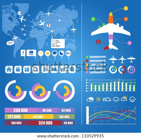 flight infographics civil