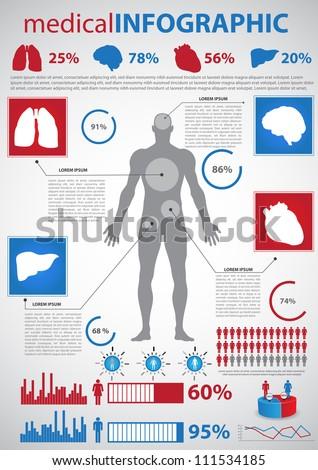 medical infographics human