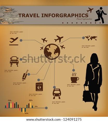 travel concept transportation