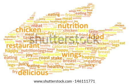 chicken word cloud concept
