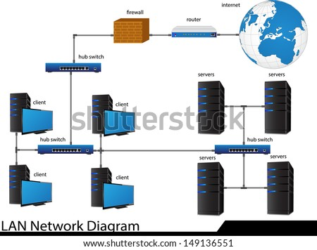 Lan network diagram free vector download (1,366 Free vector) for ...