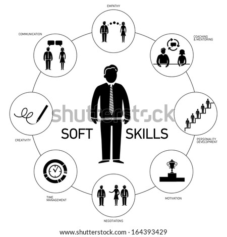 soft skills vector icons and