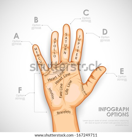 illustration of palmistry