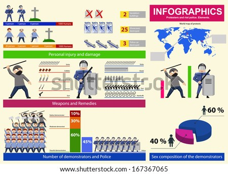 infographics protests and riot