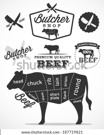 beef cuts diagram and butchery