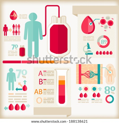 info graphics of healthcare
