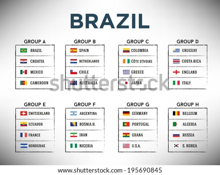 brazil group stages design