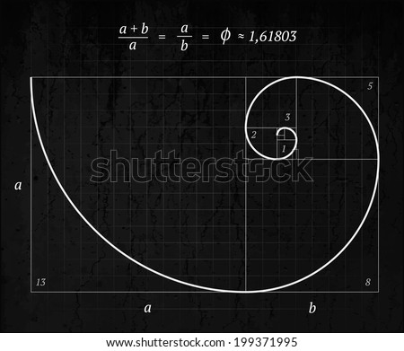 scheme of the golden ratio on