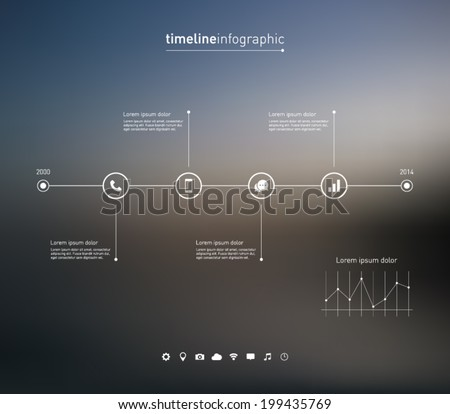 timeline infographic with