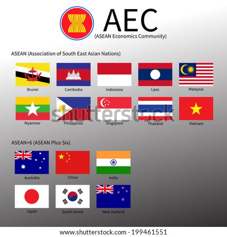 flag of asean economics