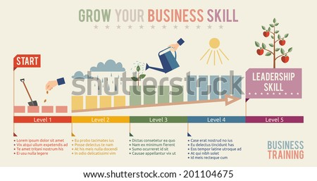 growth business skill