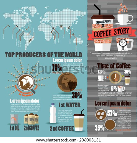 infographics of coffee story