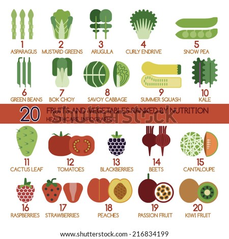 20 fruits and vegetables ranked