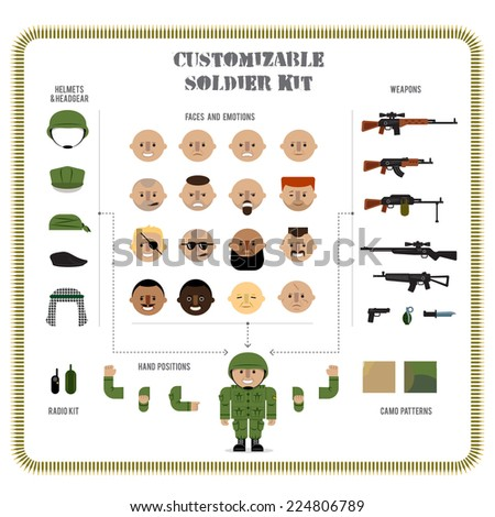 military customizable character