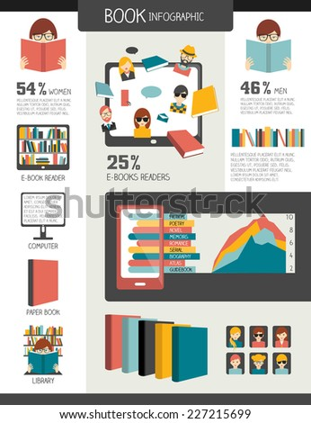 book and reading infographics