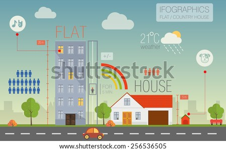 flat and country house with