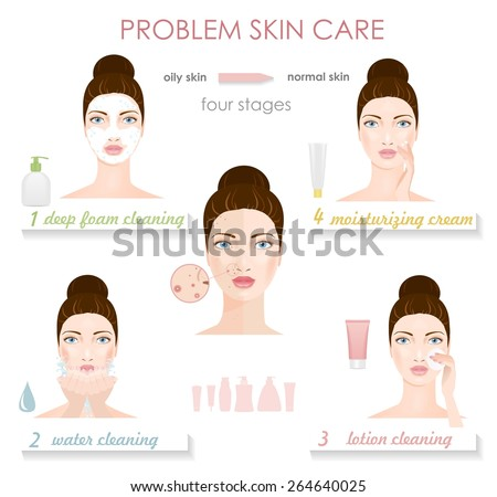 four stages of oily skin care