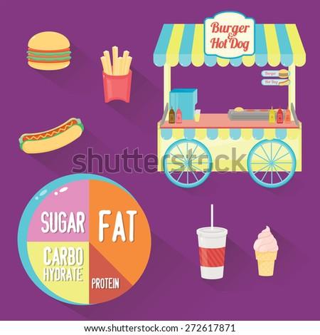 fast food's cart